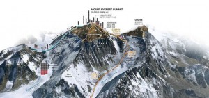 Everest_avalance_area